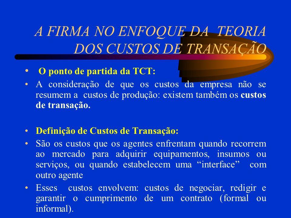A FIRMA NO ENFOQUE DA TEORIA DOS CUSTOS DE TRANSAÇÃO O ponto de partida da TCT: A consideração de que os custos da empresa não se resumem a custos de