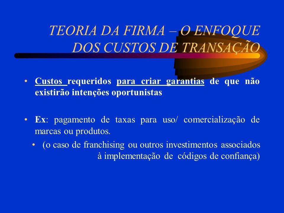 TEORIA DA FIRMA – O ENFOQUE DOS CUSTOS DE TRANSAÇÃO Custos requeridos para criar garantias de que não existirão intenções oportunistas Ex: pagamento d