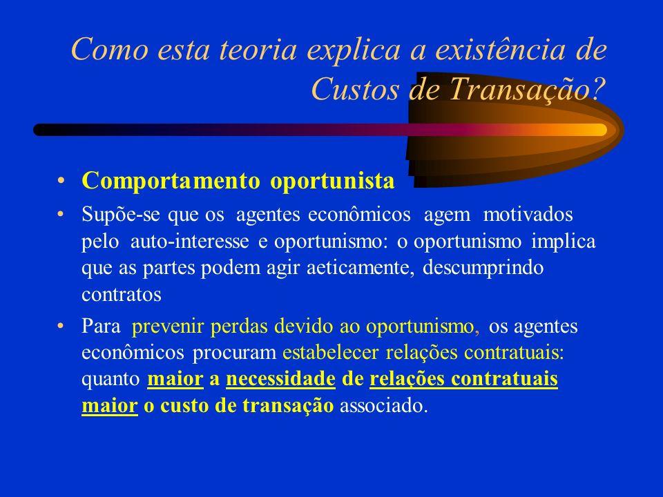 Como esta teoria explica a existência de Custos de Transação? Comportamento oportunista Supõe-se que os agentes econômicos agem motivados pelo auto-in