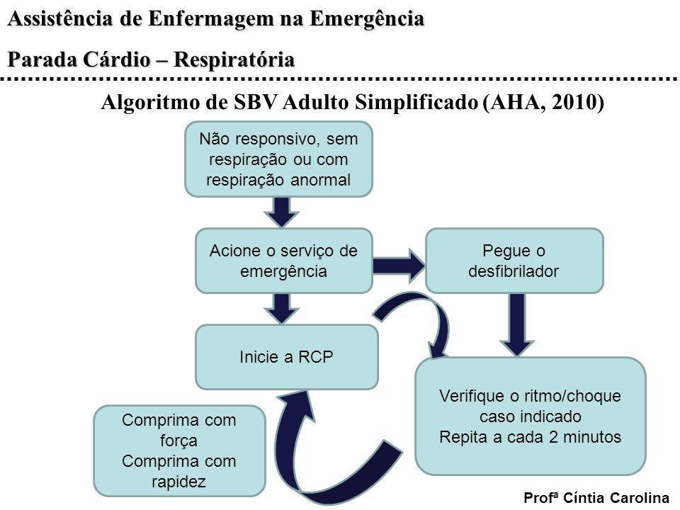 Assistência de Enfermagem na Emergência Parada Cárdio – Respiratória Profª Cíntia Carolina Algoritmo de SBV Adulto Simplificado (AHA, 2010) Não respon