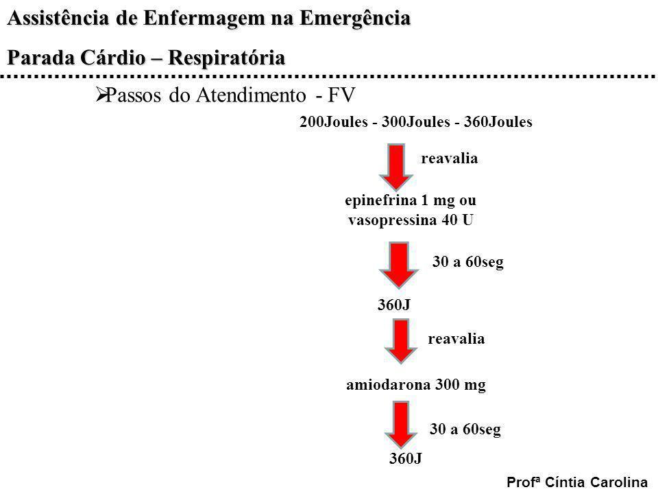 Assistência de Enfermagem na Emergência Parada Cárdio – Respiratória Profª Cíntia Carolina 200Joules - 300Joules - 360Joules reavalia epinefrina 1 mg