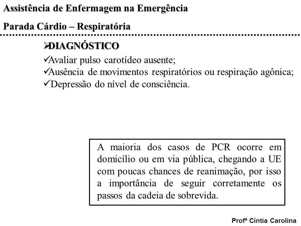 Assistência de Enfermagem na Emergência Parada Cárdio – Respiratória Profª Cíntia Carolina DIAGNÓSTICO DIAGNÓSTICO Avaliar pulso carotídeo ausente; Au