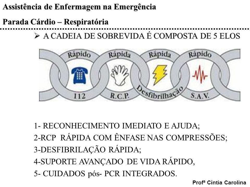 Assistência de Enfermagem na Emergência Parada Cárdio – Respiratória Profª Cíntia Carolina A CADEIA DE SOBREVIDA É COMPOSTA DE 5 ELOS A CADEIA DE SOBR