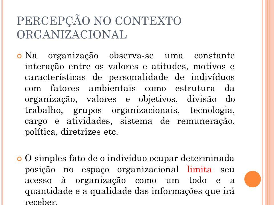 PERCEPÇÃO NO CONTEXTO ORGANIZACIONAL Na organização observa-se uma constante interação entre os valores e atitudes, motivos e características de perso