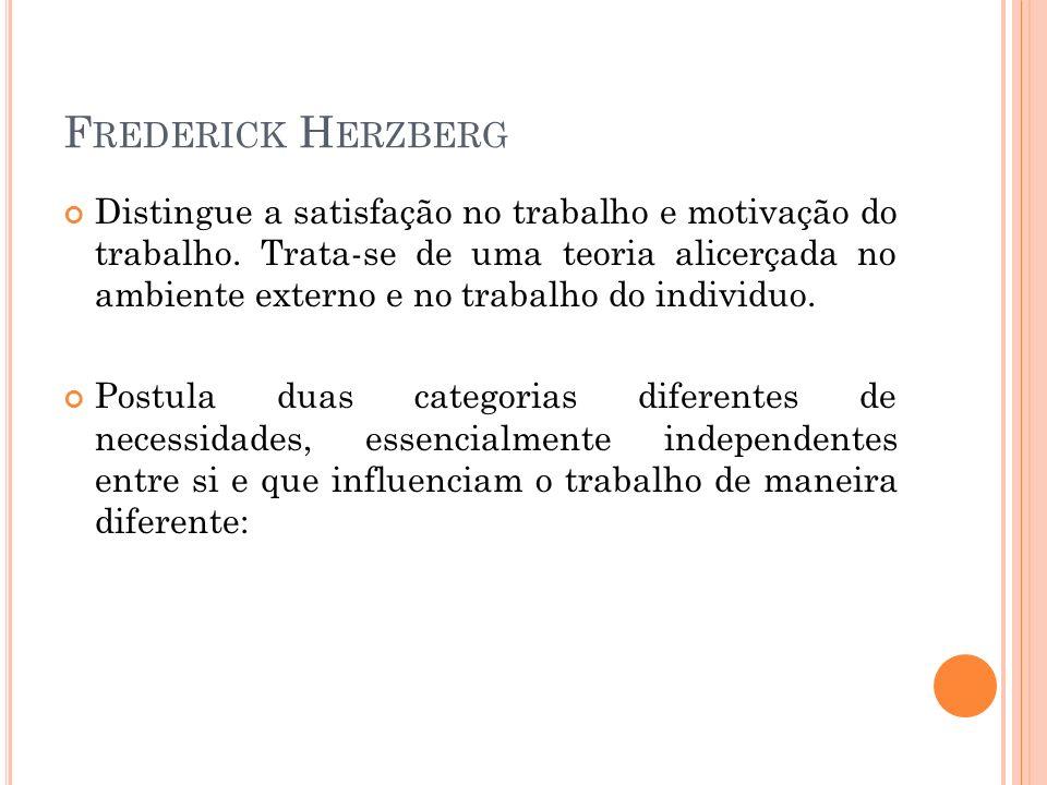 F REDERICK H ERZBERG Distingue a satisfação no trabalho e motivação do trabalho. Trata-se de uma teoria alicerçada no ambiente externo e no trabalho d
