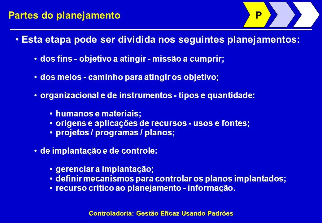 Controladoria: Gestão Eficaz Usando Padrões Partes do planejamento Esta etapa pode ser dividida nos seguintes planejamentos: dos fins - objetivo a ati