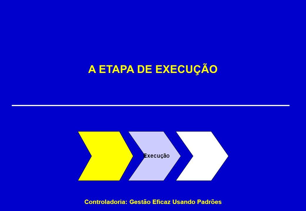 Controladoria: Gestão Eficaz Usando Padrões A ETAPA DE EXECUÇÃO Execução