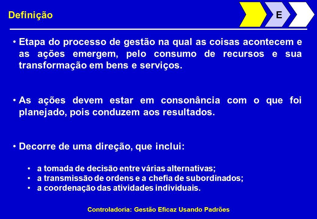 Controladoria: Gestão Eficaz Usando Padrões Definição Etapa do processo de gestão na qual as coisas acontecem e as ações emergem, pelo consumo de recu
