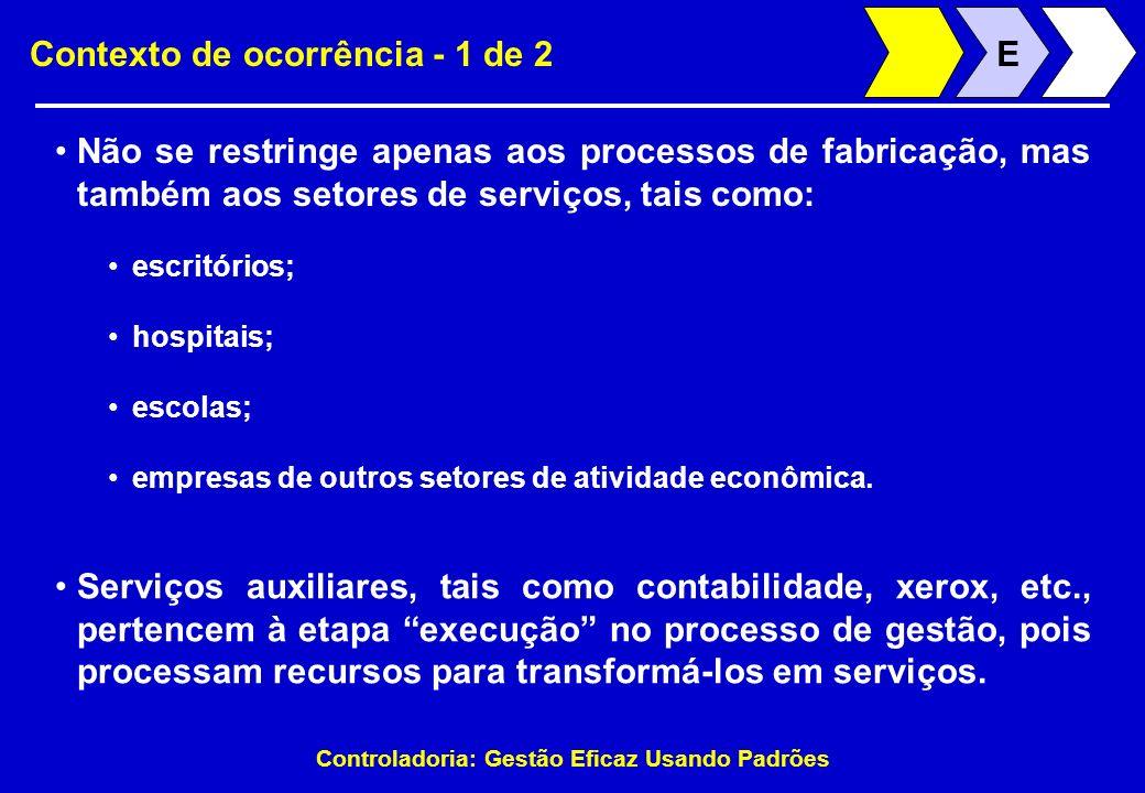 Controladoria: Gestão Eficaz Usando Padrões Contexto de ocorrência - 1 de 2 Não se restringe apenas aos processos de fabricação, mas também aos setore