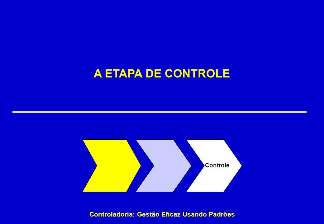 Controladoria: Gestão Eficaz Usando Padrões A ETAPA DE CONTROLE Controle