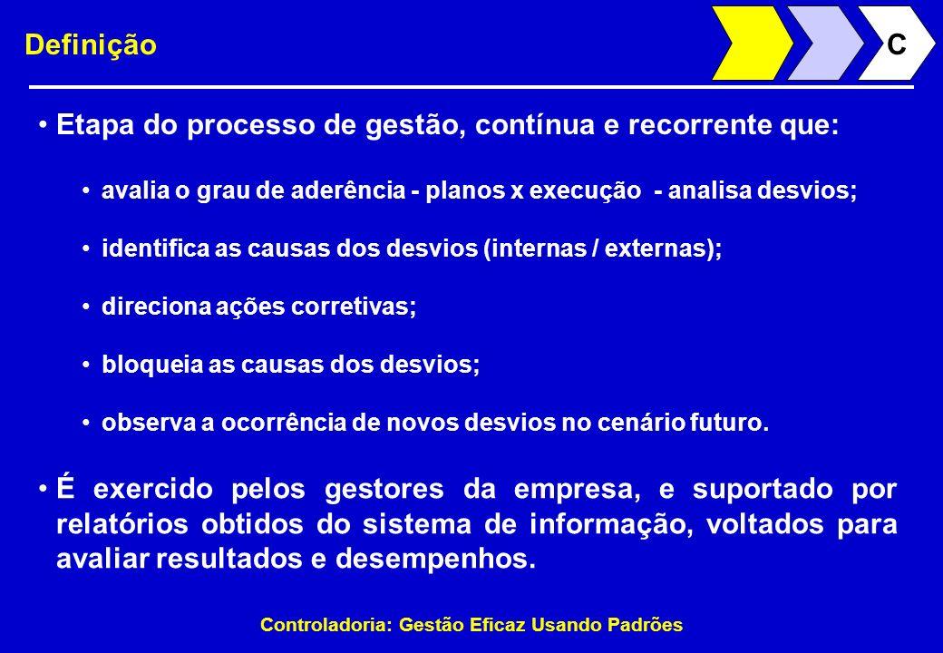 Controladoria: Gestão Eficaz Usando Padrões Definição Etapa do processo de gestão, contínua e recorrente que: C É exercido pelos gestores da empresa,