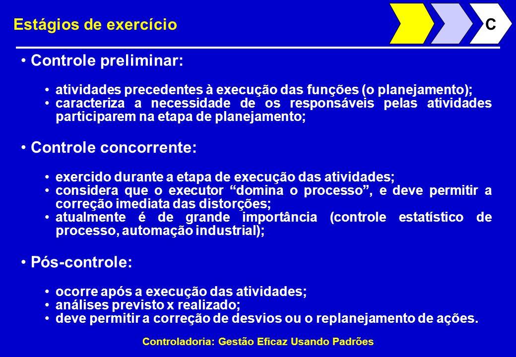 Controladoria: Gestão Eficaz Usando Padrões Estágios de exercício Controle preliminar: atividades precedentes à execução das funções (o planejamento);