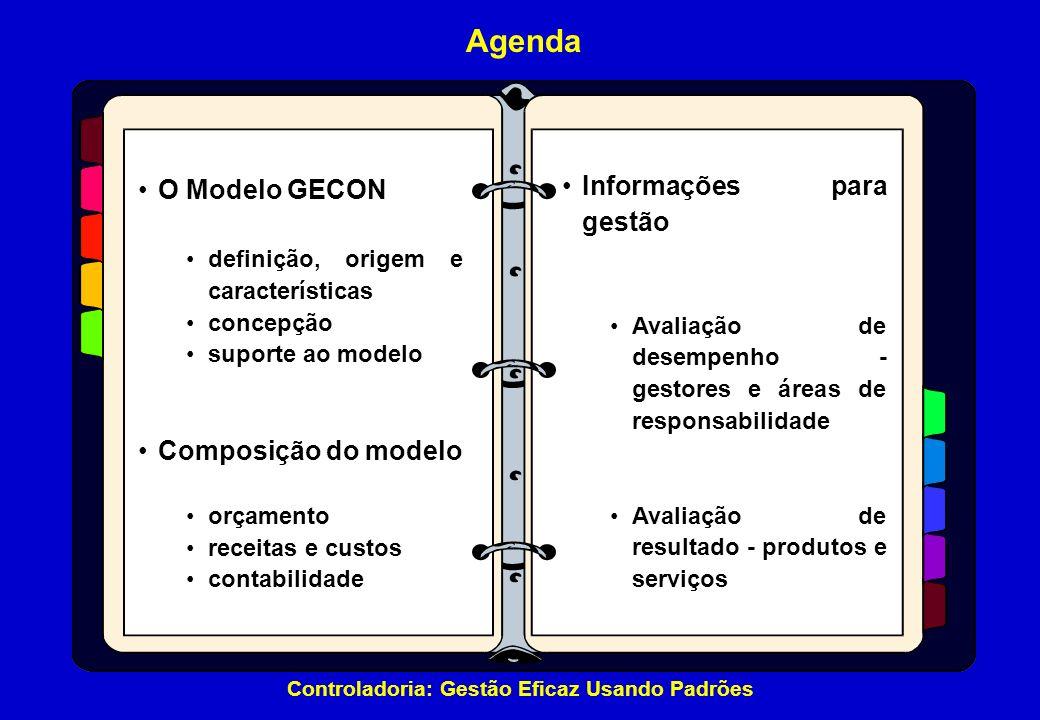 Controladoria: Gestão Eficaz Usando Padrões Agenda O Modelo GECON definição, origem e características concepção suporte ao modelo Composição do modelo