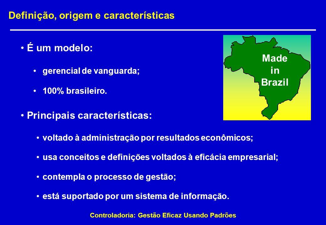 Controladoria: Gestão Eficaz Usando Padrões Definição, origem e características É um modelo: gerencial de vanguarda; 100% brasileiro. Principais carac