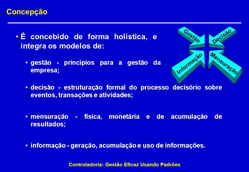 Controladoria: Gestão Eficaz Usando Padrões É concebido de forma holística, e integra os modelos de: Gestão Decisão Mensuração Informação decisão - es
