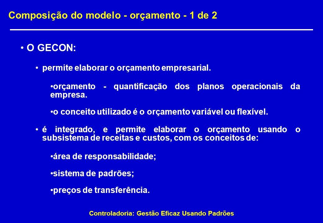 Controladoria: Gestão Eficaz Usando Padrões Composição do modelo - orçamento - 1 de 2 O GECON: é integrado, e permite elaborar o orçamento usando o su
