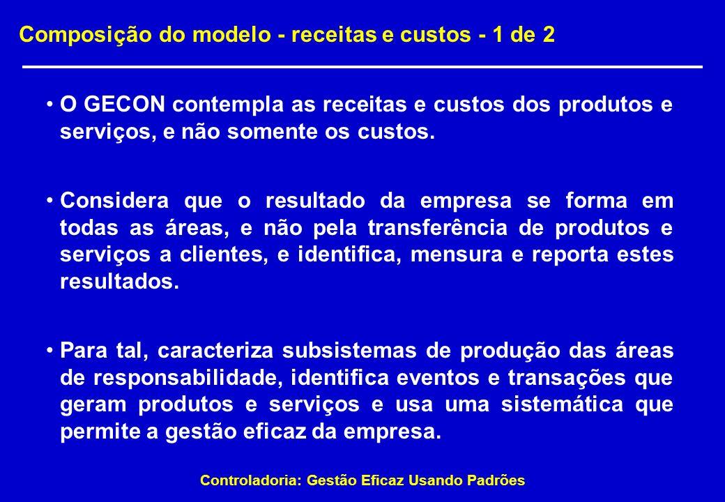 Controladoria: Gestão Eficaz Usando Padrões Composição do modelo - receitas e custos - 1 de 2 O GECON contempla as receitas e custos dos produtos e se
