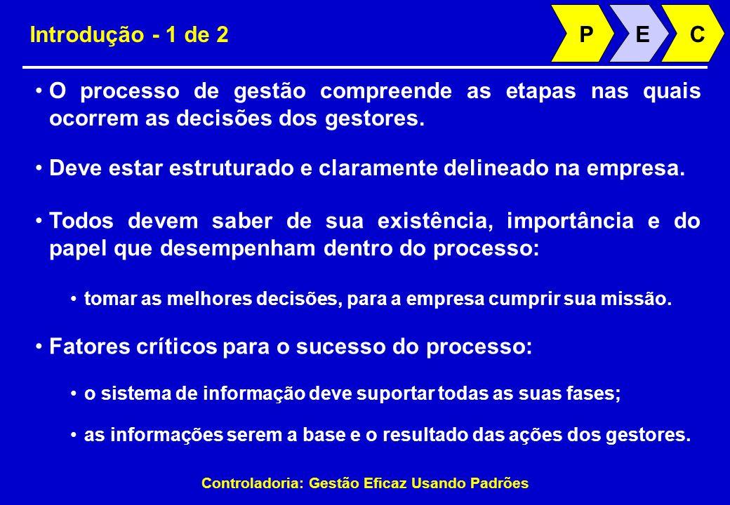 Controladoria: Gestão Eficaz Usando Padrões Introdução - 1 de 2 O processo de gestão compreende as etapas nas quais ocorrem as decisões dos gestores.
