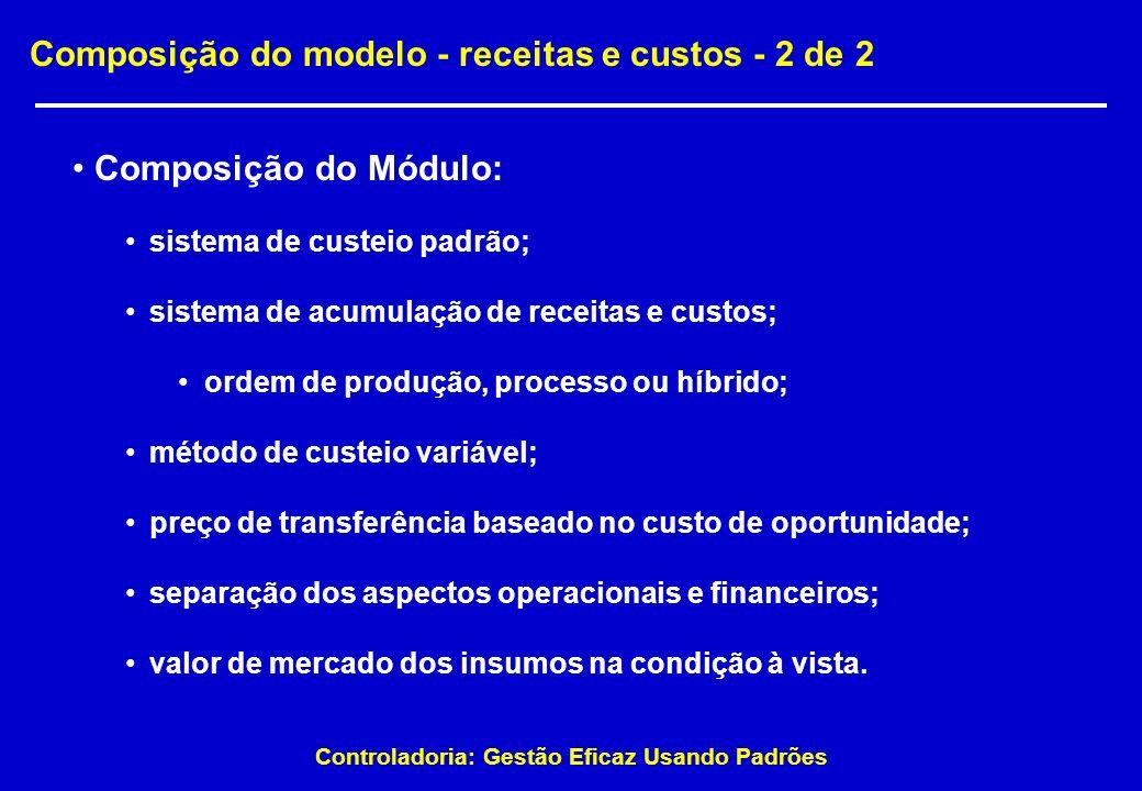 Controladoria: Gestão Eficaz Usando Padrões Composição do modelo - receitas e custos - 2 de 2 Composição do Módulo: sistema de custeio padrão; sistema