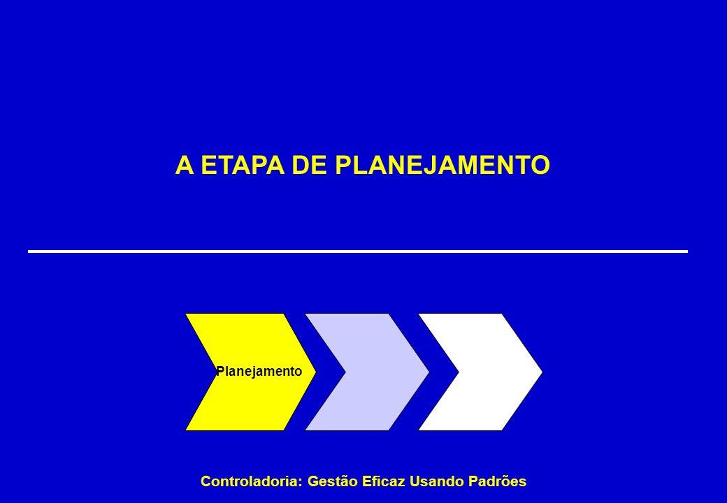 Controladoria: Gestão Eficaz Usando Padrões A ETAPA DE PLANEJAMENTO Planejamento