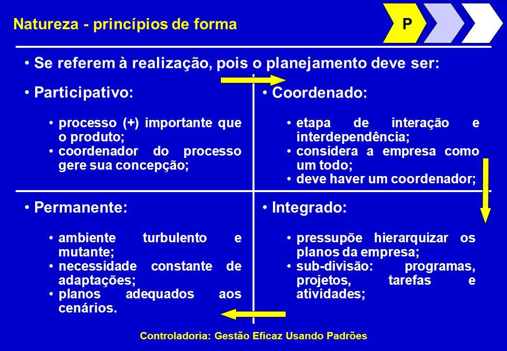 Controladoria: Gestão Eficaz Usando Padrões Natureza - princípios de forma Se referem à realização, pois o planejamento deve ser: P Participativo: pro