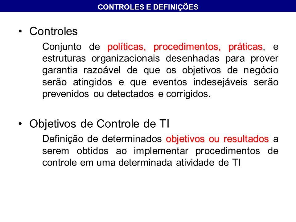 ITIL CobiT MODELOS / FRAMEWORKS DE GOVERNANÇA