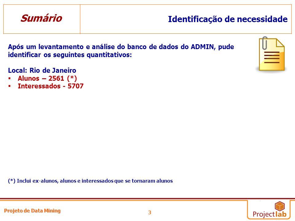 info@projectlab.com.br Pág.