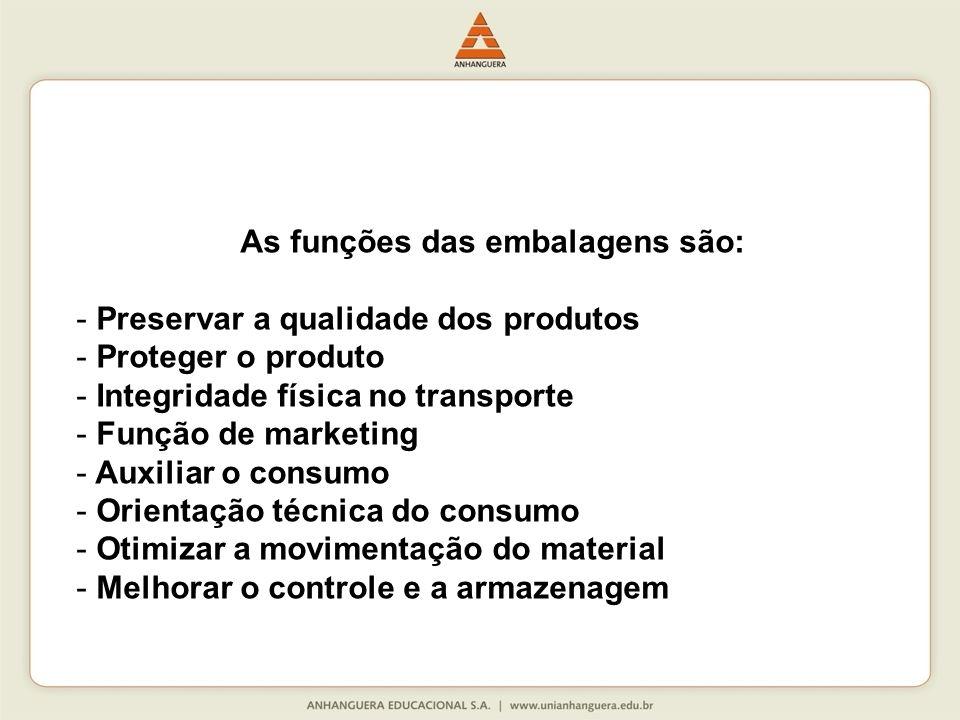 As funções das embalagens são: - Preservar a qualidade dos produtos - Proteger o produto - Integridade física no transporte - Função de marketing - Au