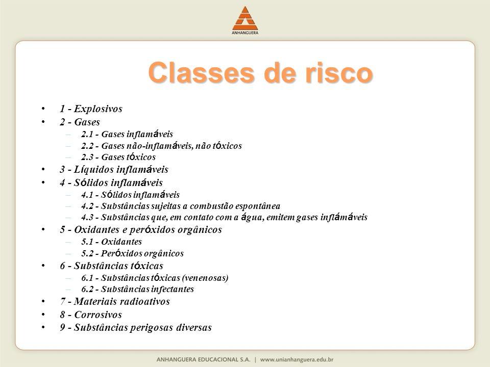 Classes de risco 1 - Explosivos 2 - Gases –2.1 - Gases inflam á veis –2.2 - Gases não-inflam á veis, não t ó xicos –2.3 - Gases t ó xicos 3 - L í quid
