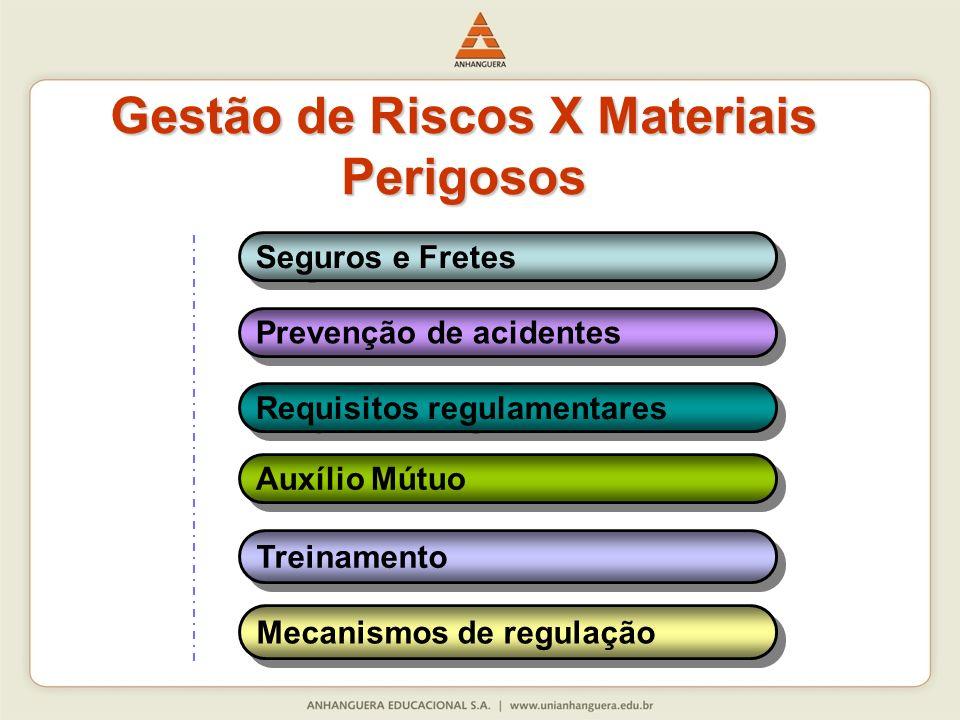 Gestão de Riscos X Materiais Perigosos Seguros e Fretes Prevenção de acidentes Requisitos regulamentares Auxílio Mútuo Treinamento Mecanismos de regul