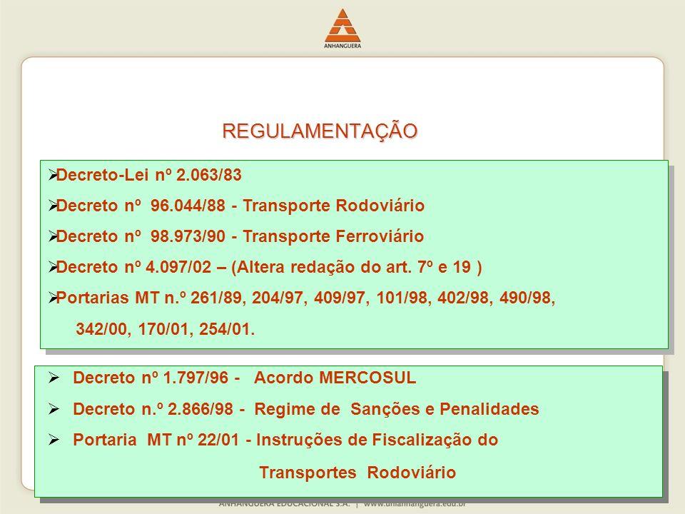 Decreto-Lei nº 2.063/83 Decreto nº 96.044/88 - Transporte Rodoviário Decreto nº 98.973/90 - Transporte Ferroviário Decreto nº 4.097/02 – (Altera redaç