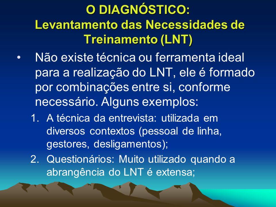 O DIAGNÓSTICO: Levantamento das Necessidades de Treinamento (LNT) Não existe técnica ou ferramenta ideal para a realização do LNT, ele é formado por c