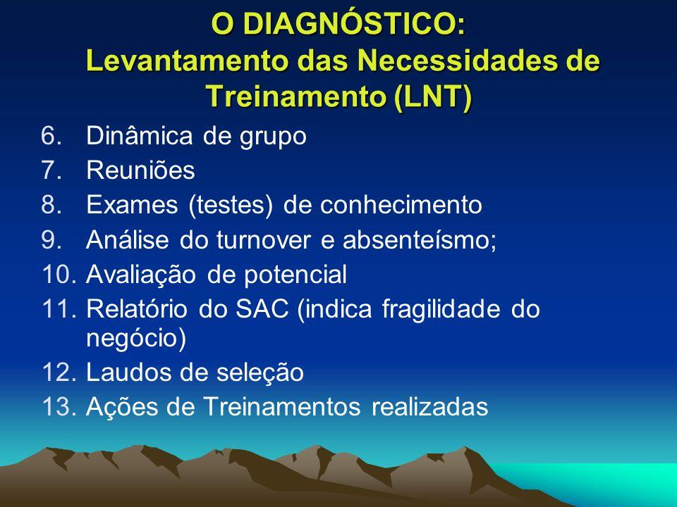 O DIAGNÓSTICO: Levantamento das Necessidades de Treinamento (LNT) 6.Dinâmica de grupo 7.Reuniões 8.Exames (testes) de conhecimento 9.Análise do turnov