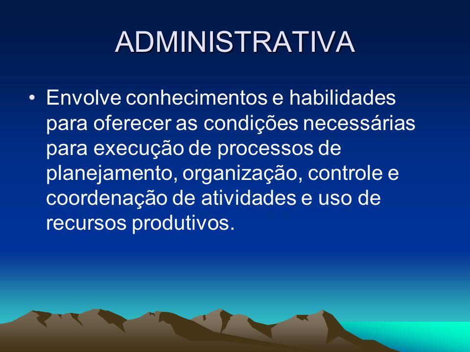 ADMINISTRATIVA Envolve conhecimentos e habilidades para oferecer as condições necessárias para execução de processos de planejamento, organização, con