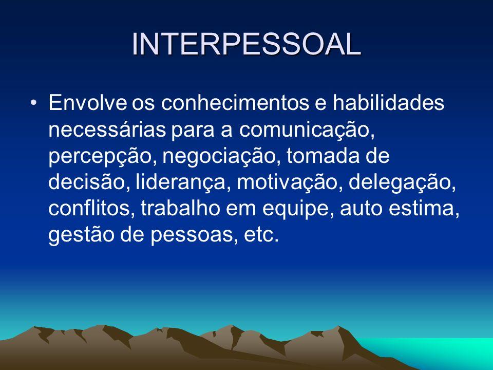 INTERPESSOAL Envolve os conhecimentos e habilidades necessárias para a comunicação, percepção, negociação, tomada de decisão, liderança, motivação, de