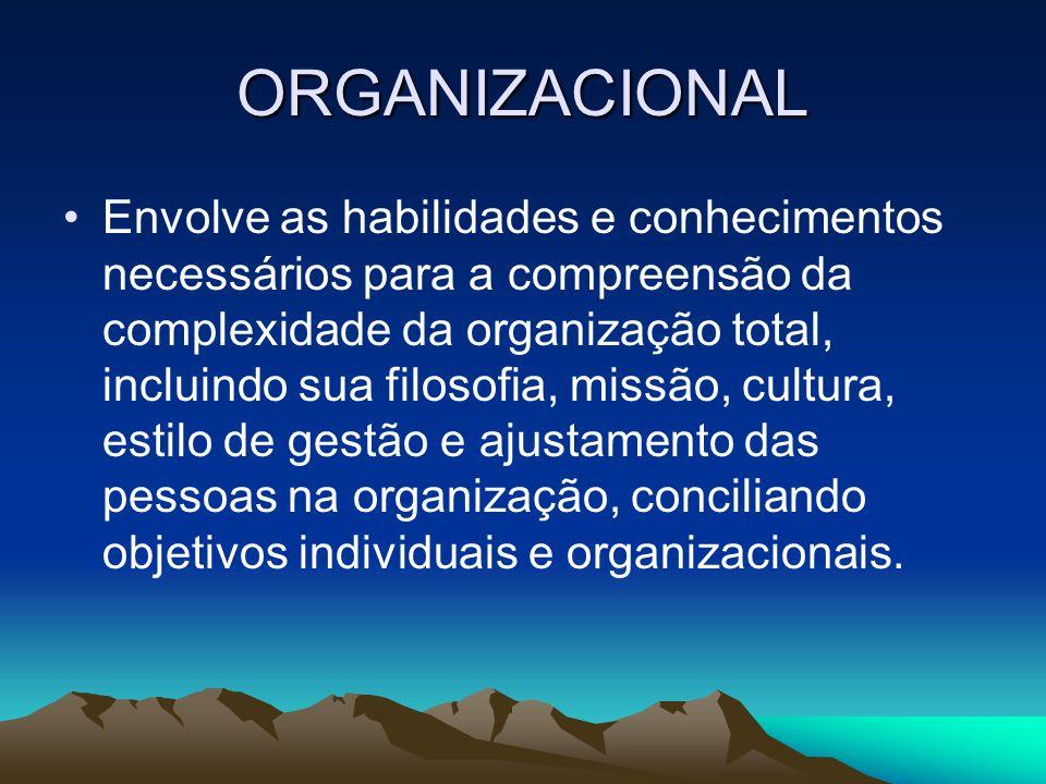 ORGANIZACIONAL Envolve as habilidades e conhecimentos necessários para a compreensão da complexidade da organização total, incluindo sua filosofia, mi