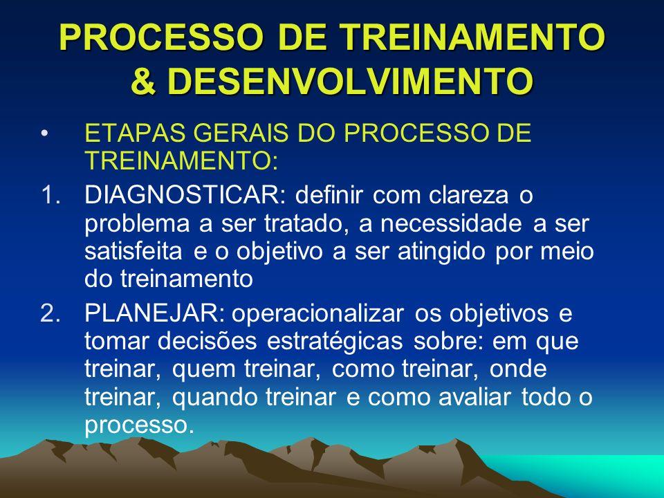 PROCESSO DE TREINAMENTO & DESENVOLVIMENTO ETAPAS GERAIS DO PROCESSO DE TREINAMENTO: 1.DIAGNOSTICAR: definir com clareza o problema a ser tratado, a ne