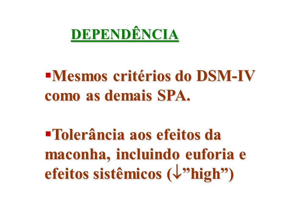 DEPENDÊNCIA Mesmos critérios do DSM-IV como as demais SPA. Mesmos critérios do DSM-IV como as demais SPA. Tolerância aos efeitos da maconha, incluindo