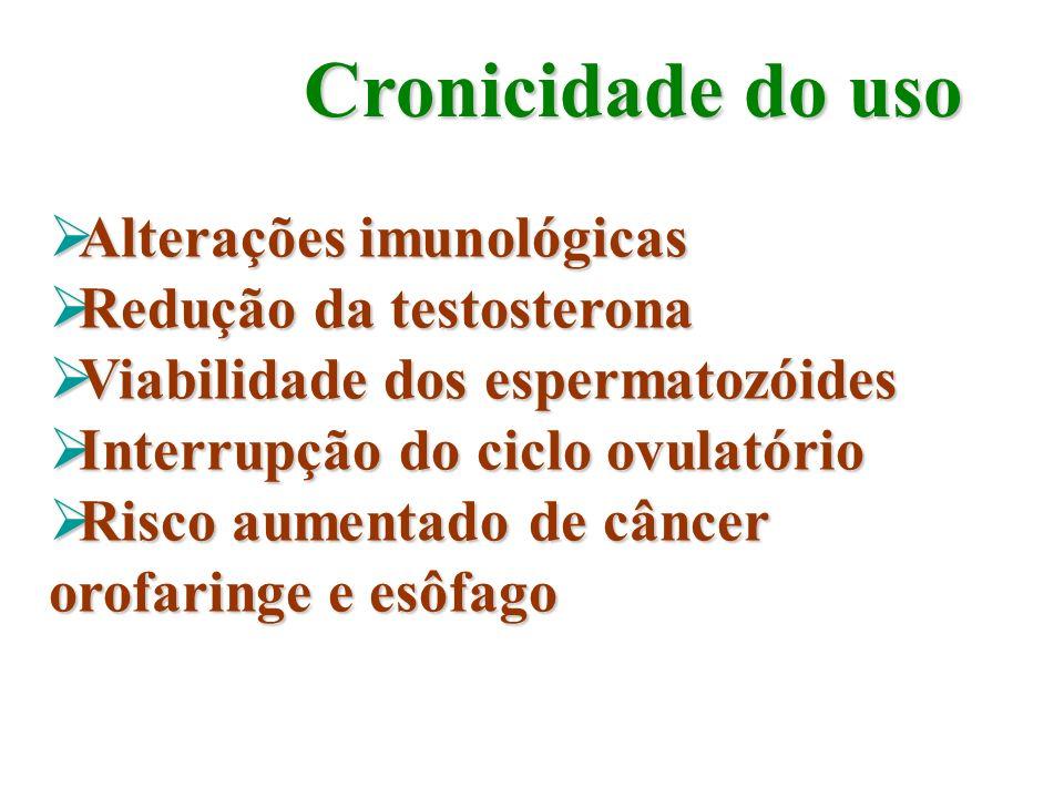 Alterações imunológicas Alterações imunológicas Redução da testosterona Redução da testosterona Viabilidade dos espermatozóides Viabilidade dos esperm