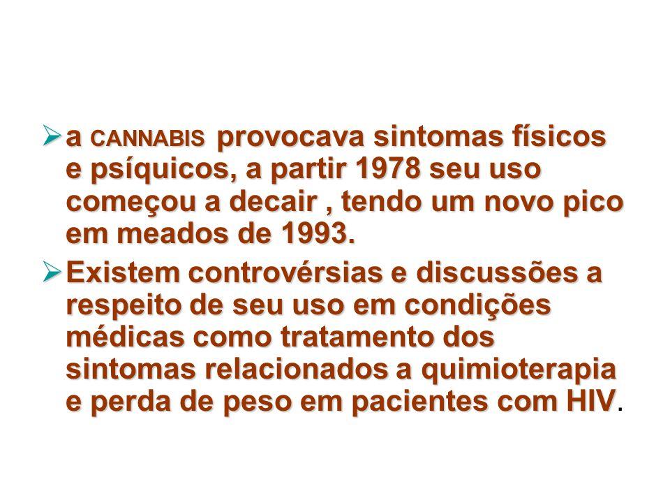 a CANNABIS provocava sintomas físicos e psíquicos, a partir 1978 seu uso começou a decair, tendo um novo pico em meados de 1993. a CANNABIS provocava