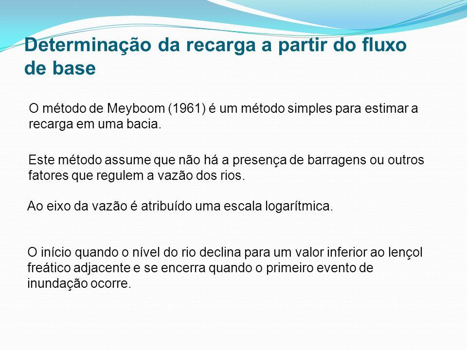 Determinação da recarga a partir do fluxo de base O método de Meyboom (1961) é um método simples para estimar a recarga em uma bacia. Este método assu