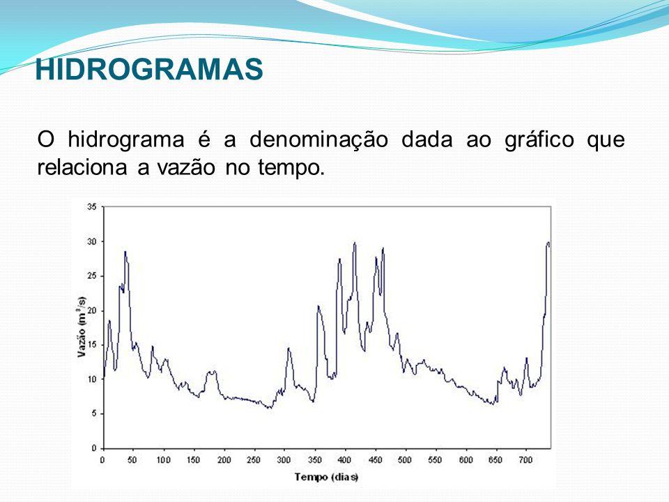 HIDROGRAMAS O hidrograma é a denominação dada ao gráfico que relaciona a vazão no tempo.