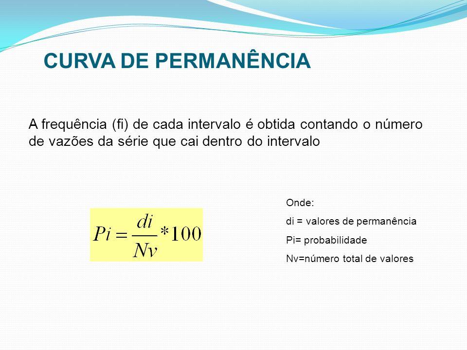 A frequência (fi) de cada intervalo é obtida contando o número de vazões da série que cai dentro do intervalo Onde: di = valores de permanência Pi= pr