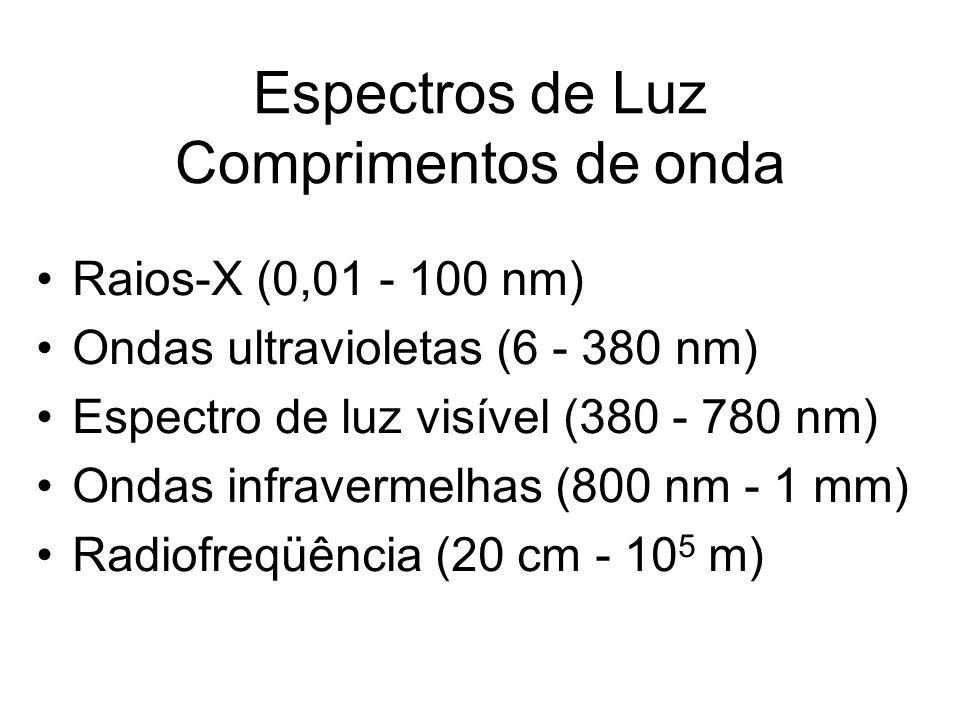 Espectros de Luz Comprimentos de onda Raios-X (0,01 - 100 nm) Ondas ultravioletas (6 - 380 nm) Espectro de luz visível (380 - 780 nm) Ondas infraverme