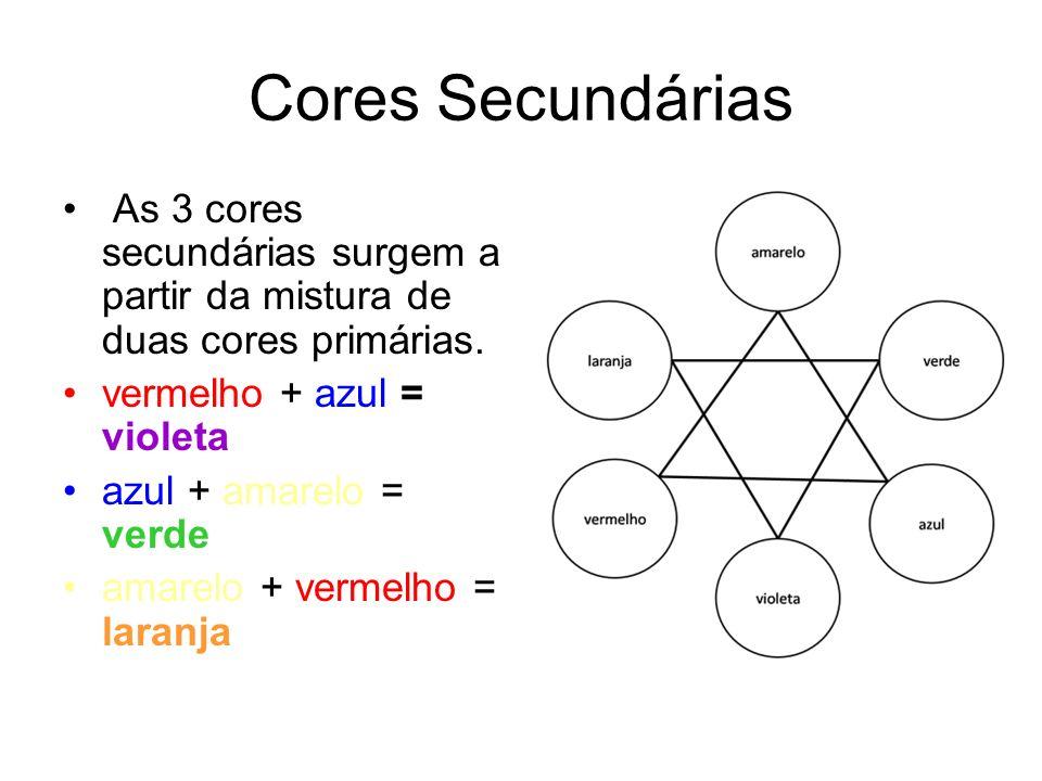 Cores Secundárias As 3 cores secundárias surgem a partir da mistura de duas cores primárias. vermelho + azul = violeta azul + amarelo = verde amarelo