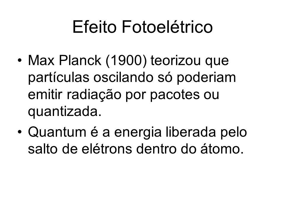 Efeito Fotoelétrico Max Planck (1900) teorizou que partículas oscilando só poderiam emitir radiação por pacotes ou quantizada. Quantum é a energia lib