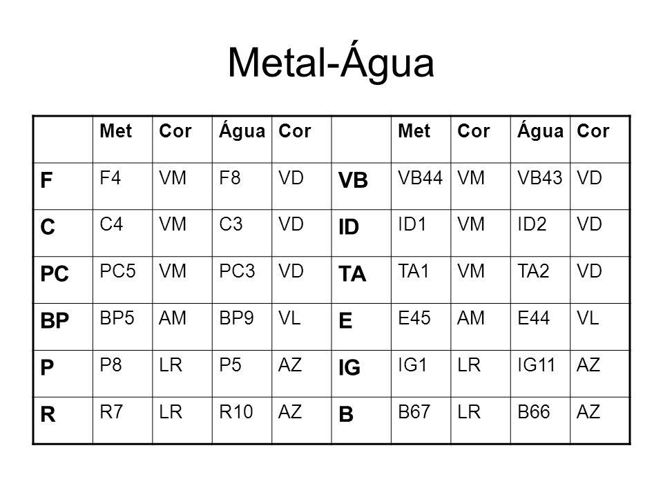 Metal-Água MetCorÁguaCorMetCorÁguaCor F F4VMF8VD VB VB44VMVB43VD C C4VMC3VD ID ID1VMID2VD PC PC5VMPC3VD TA TA1VMTA2VD BP BP5AMBP9VL E E45AME44VL P P8L