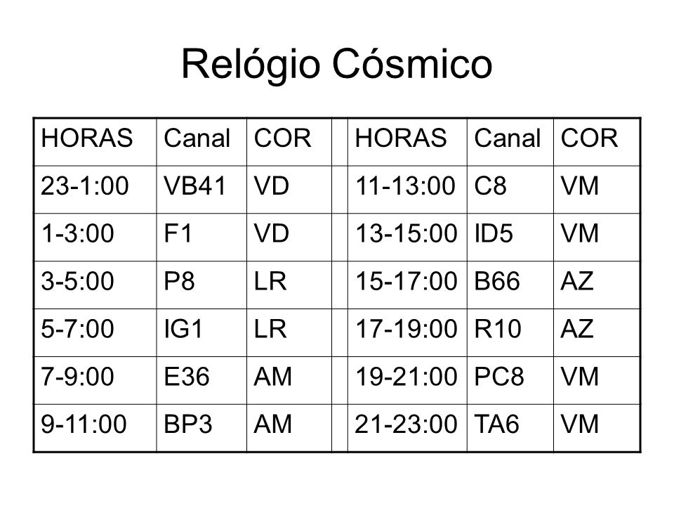 Relógio Cósmico HORASCanalCORHORASCanalCOR 23-1:00VB41VD11-13:00C8VM 1-3:00F1VD13-15:00ID5VM 3-5:00P8LR15-17:00B66AZ 5-7:00IG1LR17-19:00R10AZ 7-9:00E3