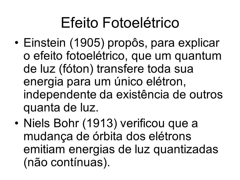 Efeito Fotoelétrico Einstein (1905) propôs, para explicar o efeito fotoelétrico, que um quantum de luz (fóton) transfere toda sua energia para um únic