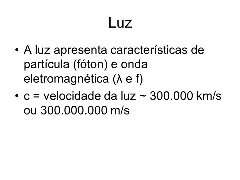 Luz A luz apresenta características de partícula (fóton) e onda eletromagnética (λ e f) c = velocidade da luz ~ 300.000 km/s ou 300.000.000 m/s